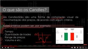 O Que São os Candles?